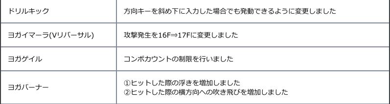 f:id:cojiro2015:20180402204313p:plain