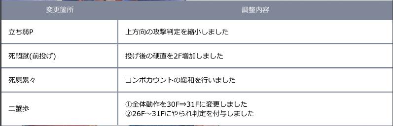 f:id:cojiro2015:20180402204335p:plain