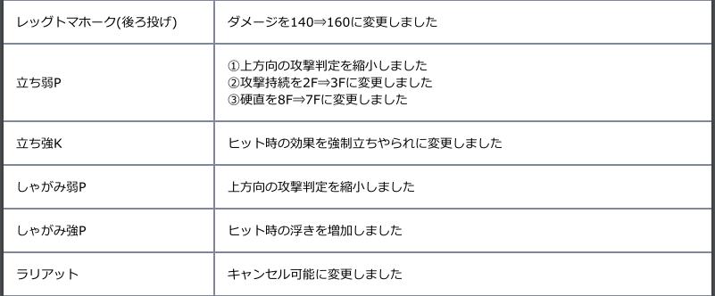 f:id:cojiro2015:20180402204355p:plain