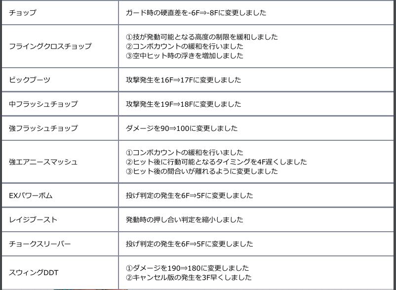 f:id:cojiro2015:20180402204402p:plain