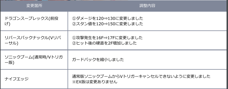 f:id:cojiro2015:20180402204421p:plain