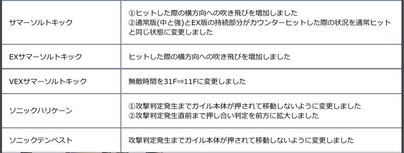 f:id:cojiro2015:20180402204432p:plain