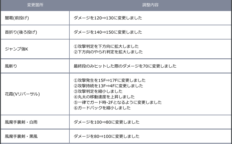 f:id:cojiro2015:20180402204445p:plain