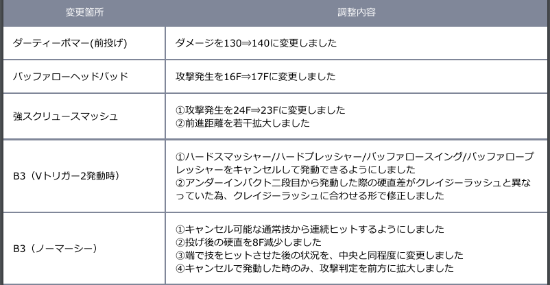 f:id:cojiro2015:20180402204536p:plain