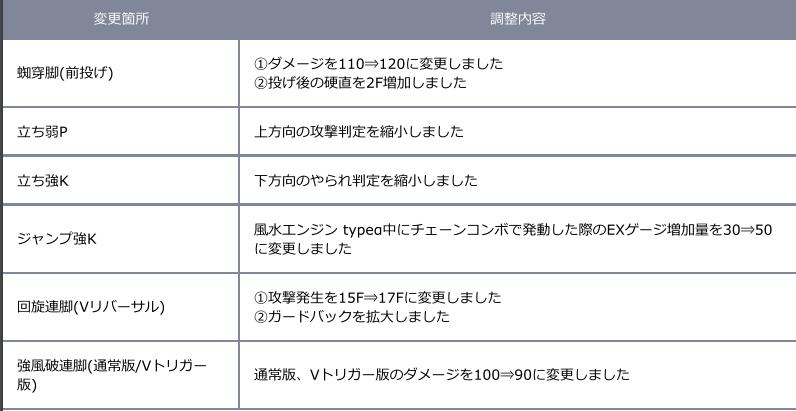 f:id:cojiro2015:20180402204611p:plain