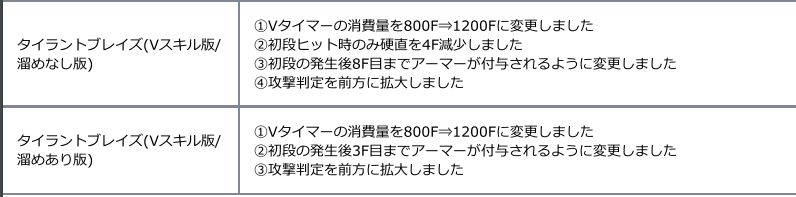 f:id:cojiro2015:20180402204739p:plain