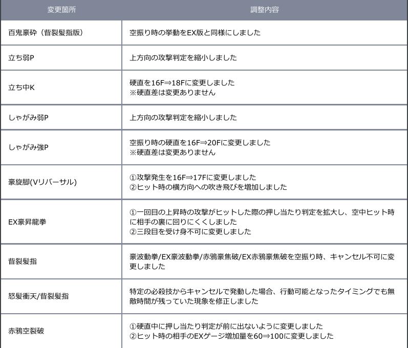 f:id:cojiro2015:20180402204817p:plain