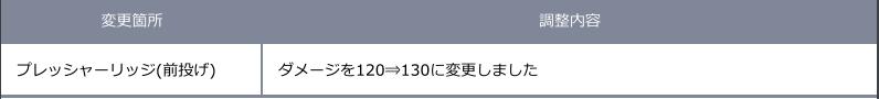 f:id:cojiro2015:20180402205008p:plain