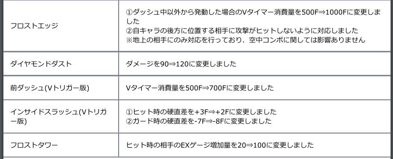 f:id:cojiro2015:20180402205022p:plain