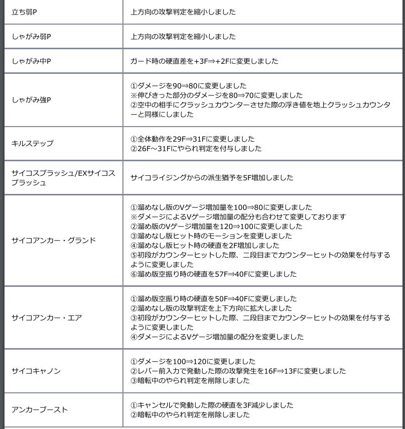 f:id:cojiro2015:20180402205445p:plain