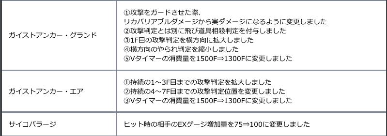 f:id:cojiro2015:20180402205524p:plain