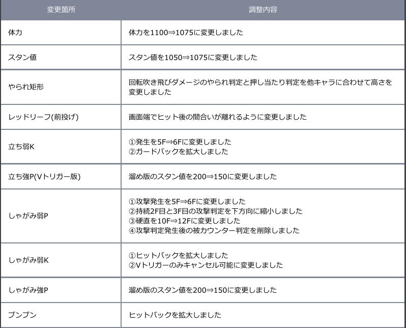 f:id:cojiro2015:20180402205657p:plain