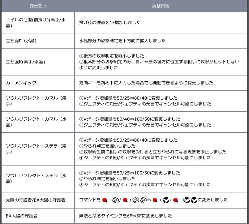 f:id:cojiro2015:20180402210510p:plain