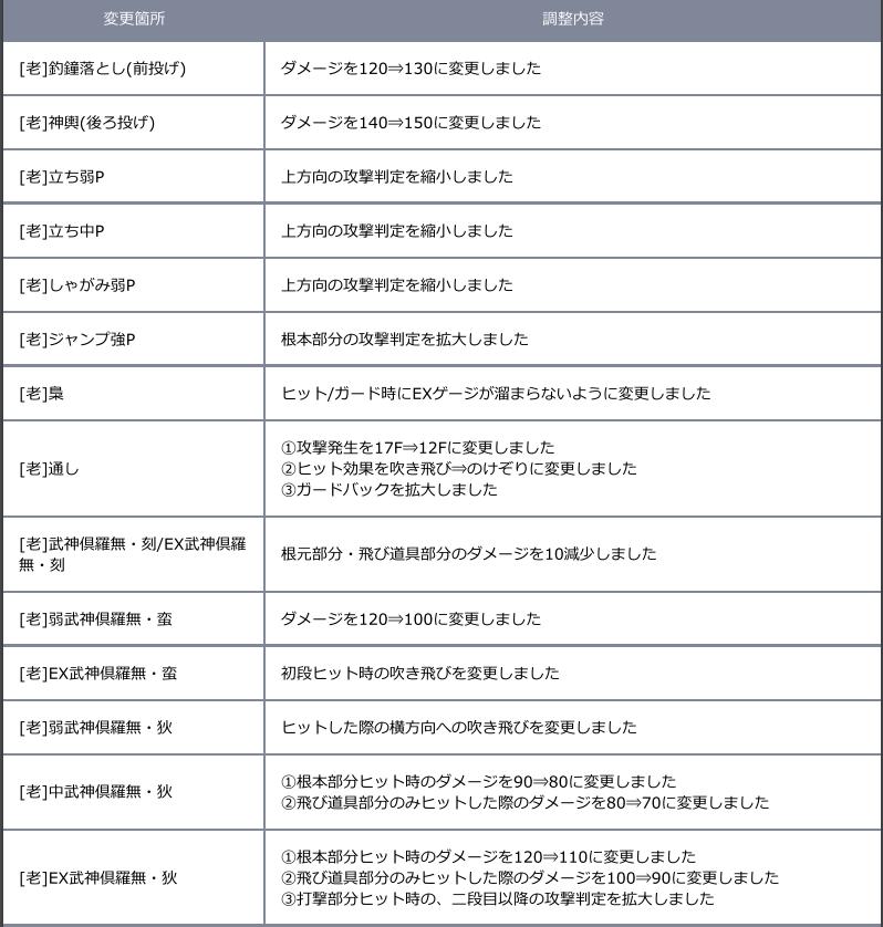 f:id:cojiro2015:20180402210744p:plain