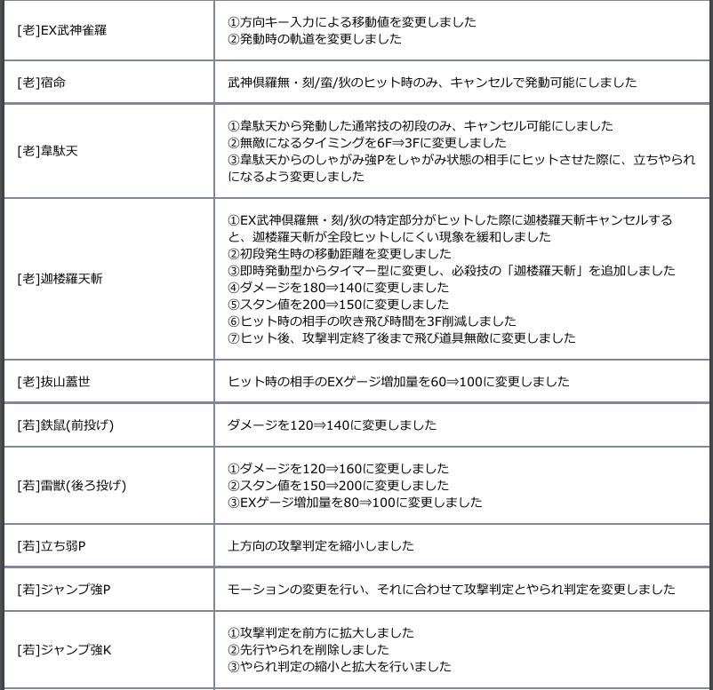 f:id:cojiro2015:20180402210752p:plain