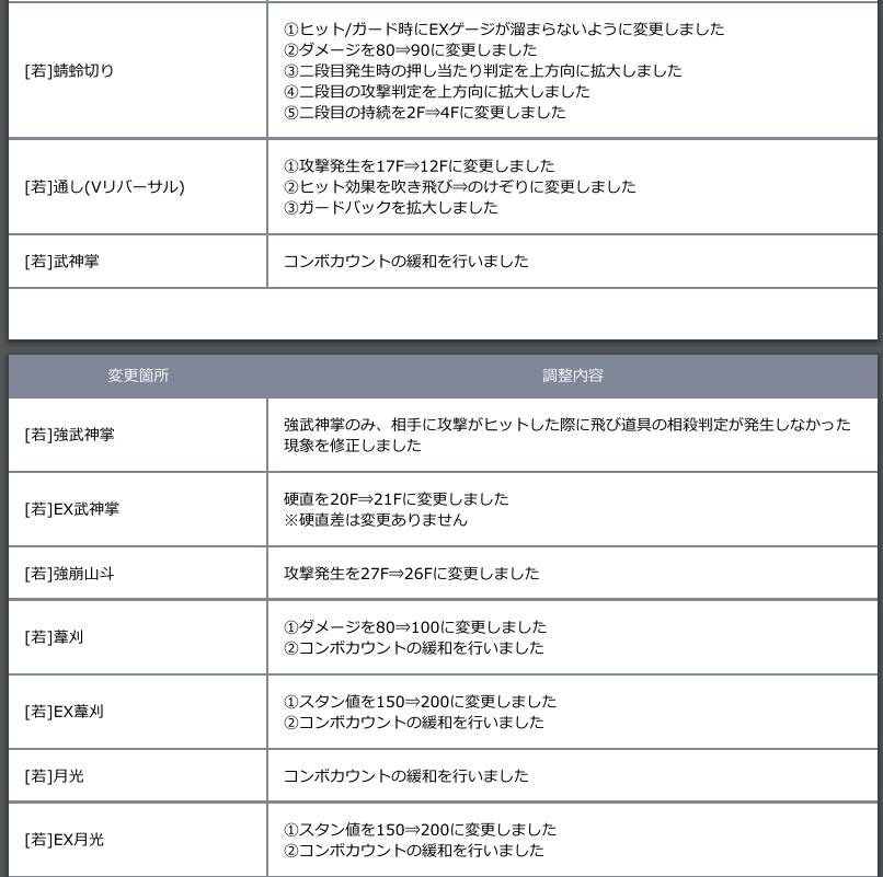 f:id:cojiro2015:20180402210801p:plain