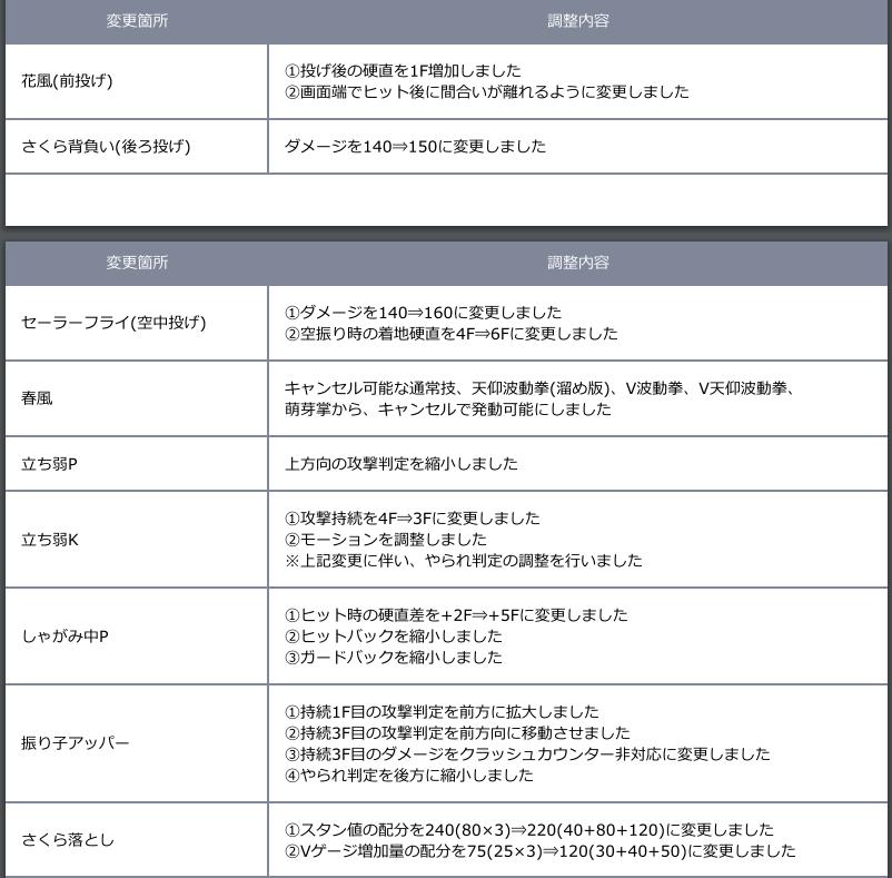 f:id:cojiro2015:20180402211118p:plain