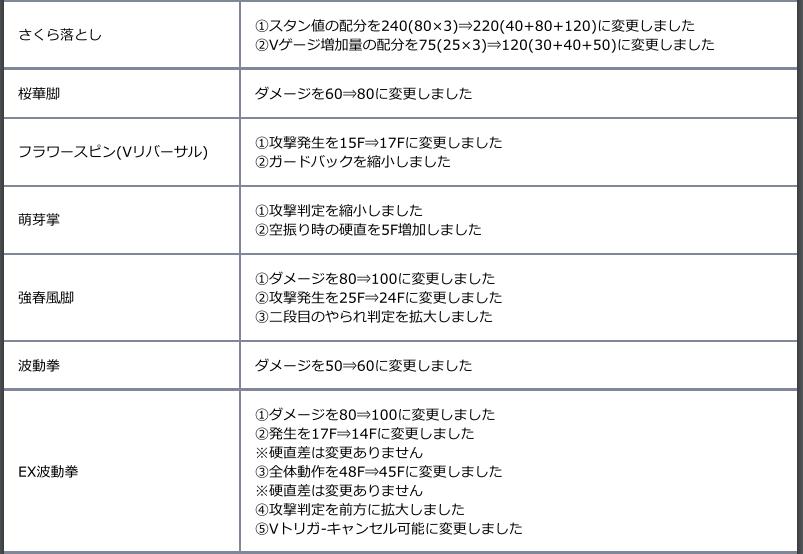 f:id:cojiro2015:20180402211133p:plain