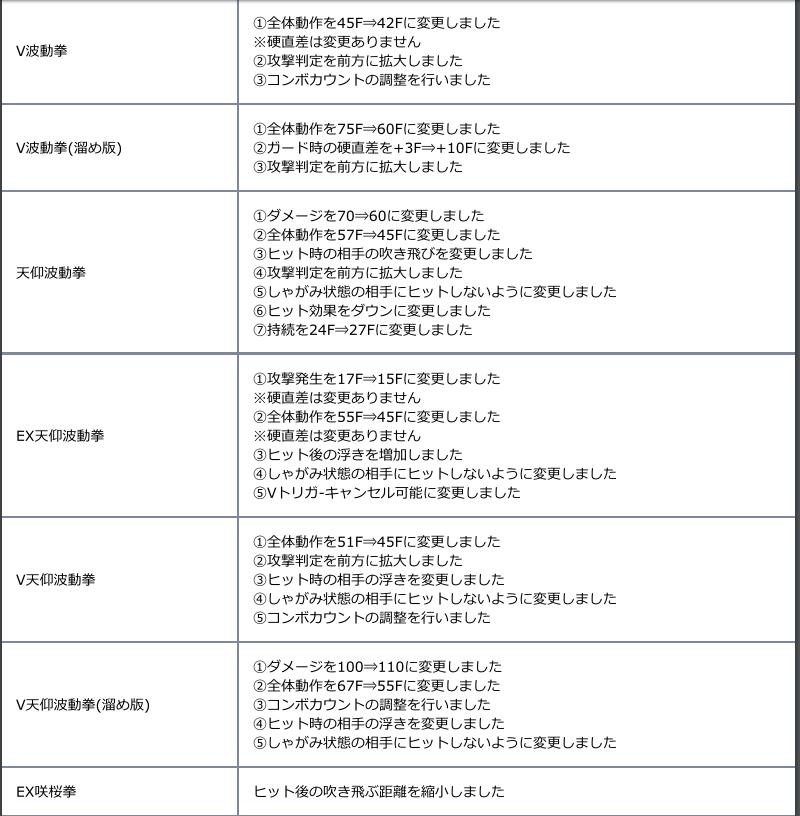 f:id:cojiro2015:20180402211151p:plain