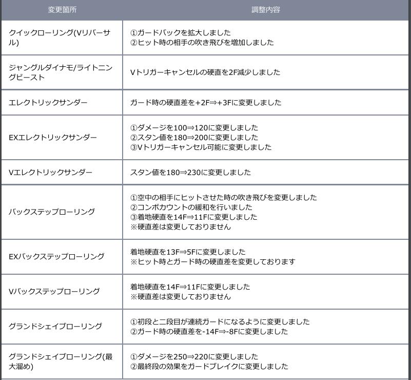 f:id:cojiro2015:20180402211255p:plain