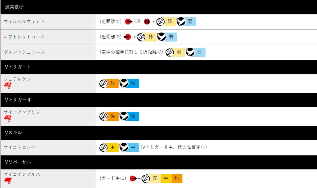 f:id:cojiro2015:20180418135824p:plain