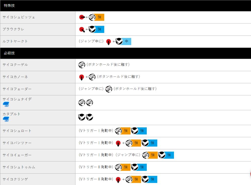 f:id:cojiro2015:20180418135831p:plain
