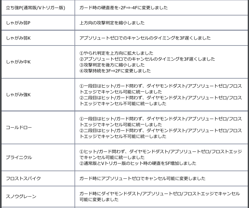 f:id:cojiro2015:20180501131933p:plain