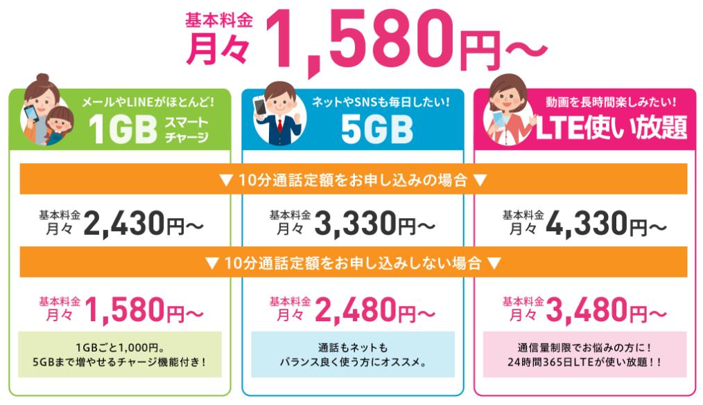 f:id:cojiro2015:20180707143156p:plain
