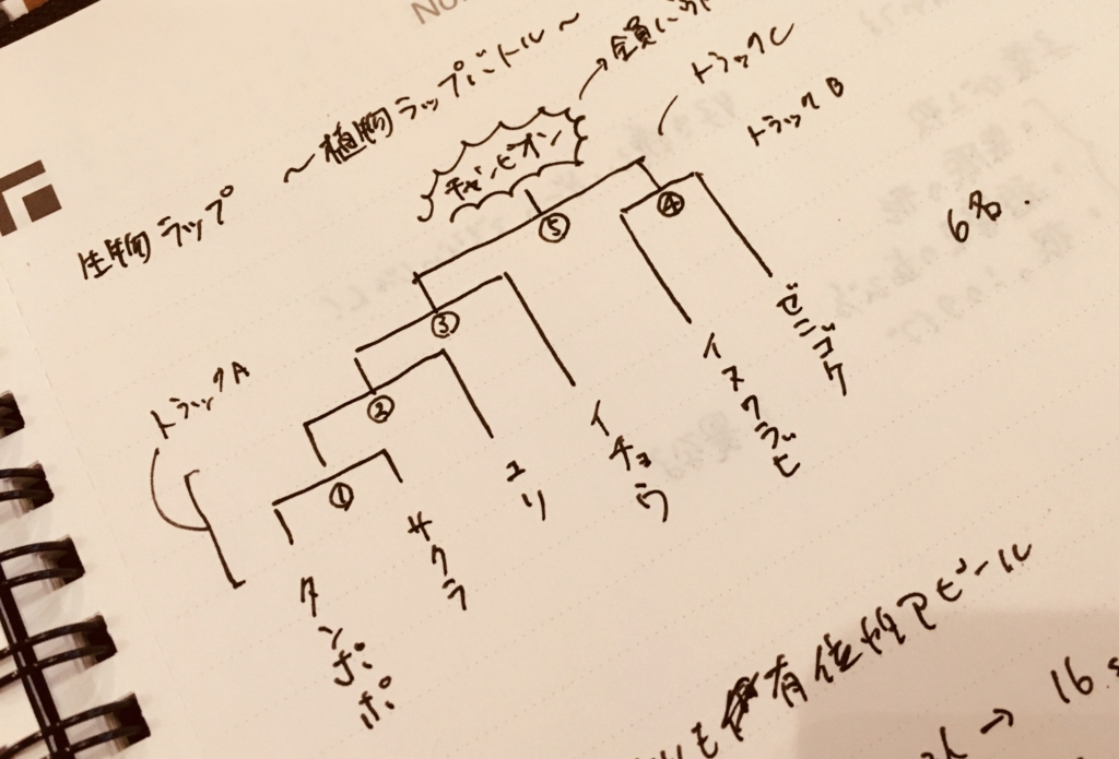 f:id:cokeio:20180524184359j:plain