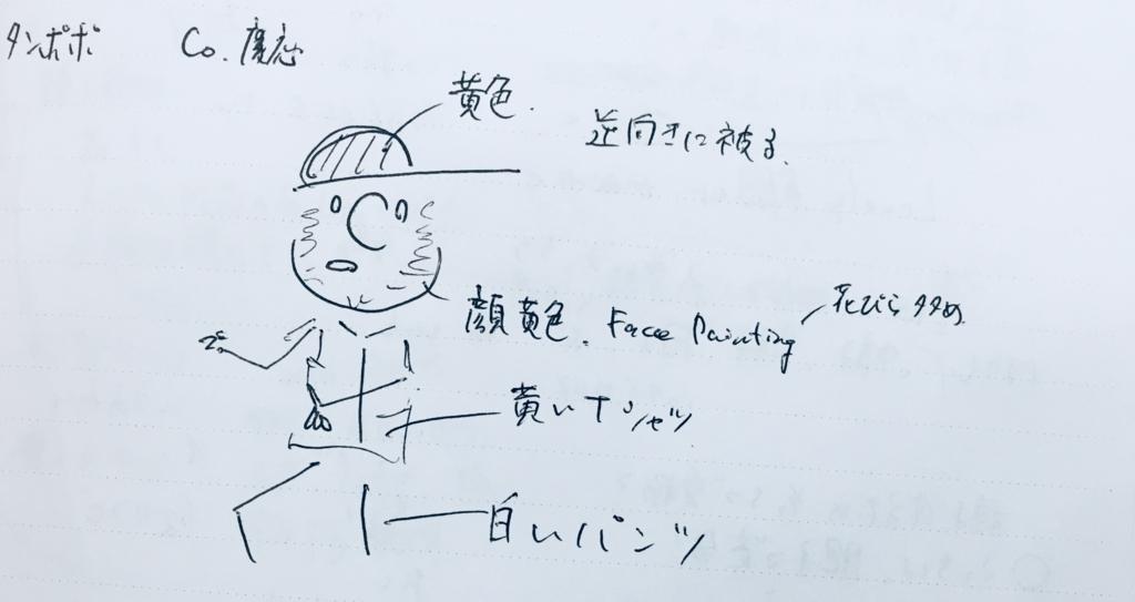 f:id:cokeio:20180621182513j:plain