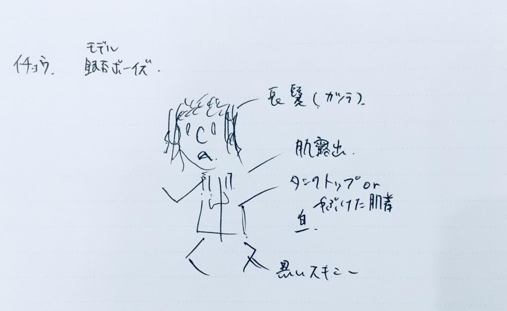 f:id:cokeio:20180621182650j:plain