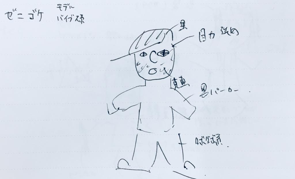 f:id:cokeio:20180621182652j:plain