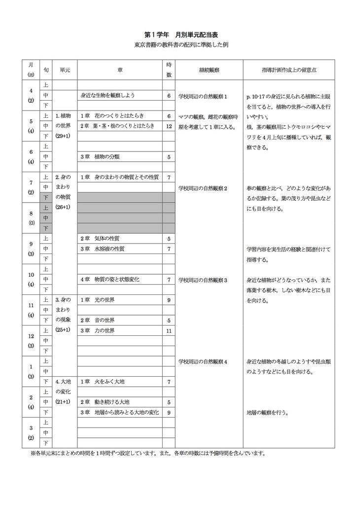 f:id:cokeio:20181217201808j:plain