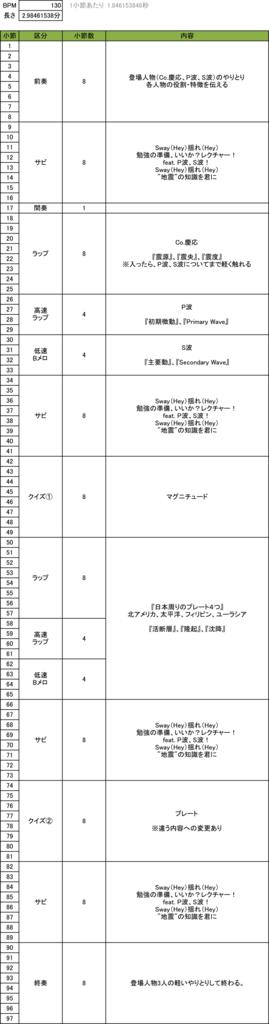 f:id:cokeio:20190110215003p:plain