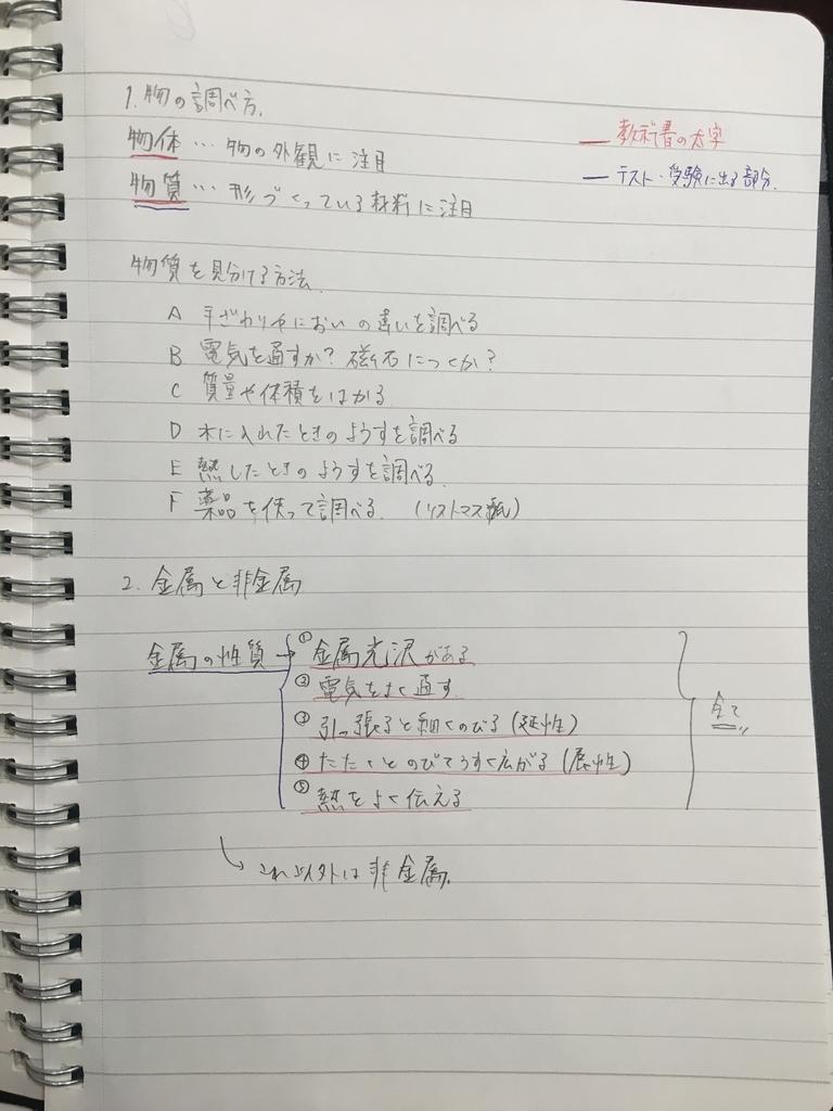 f:id:cokeio:20190120212500j:plain