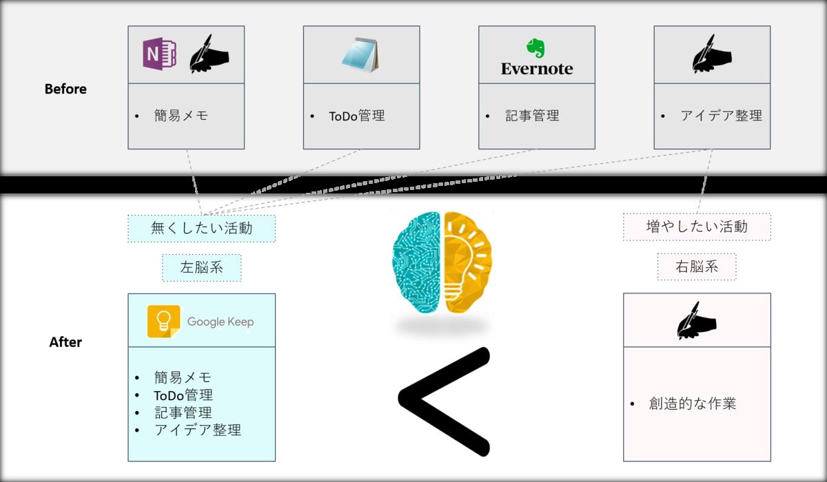 f:id:colibrijp:20200105102347p:plain