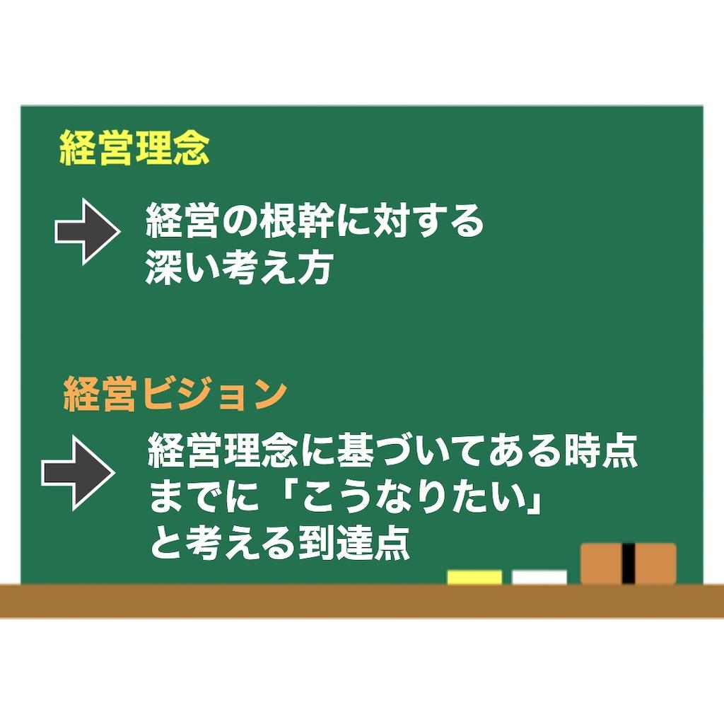 f:id:collegekun:20200426163106j:image