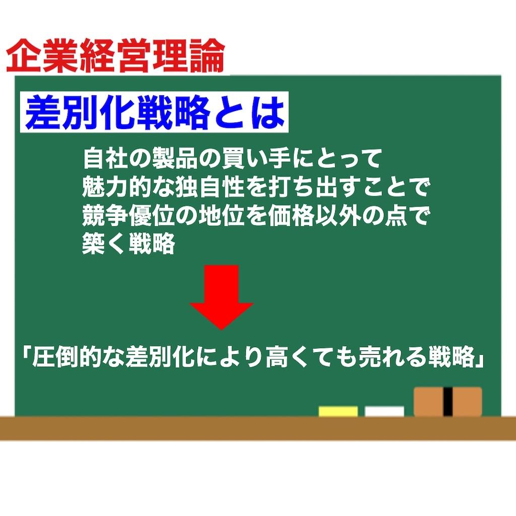 f:id:collegekun:20200428214334j:image
