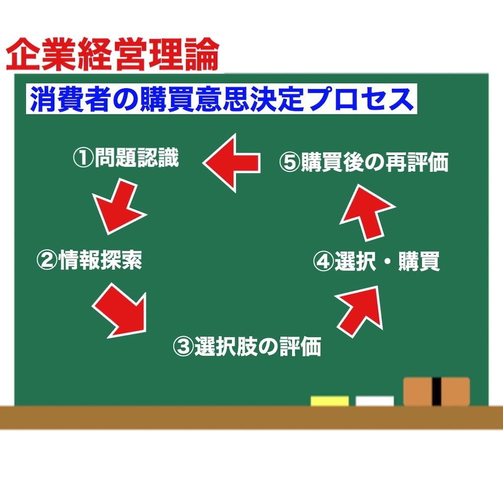 f:id:collegekun:20200517142914j:image