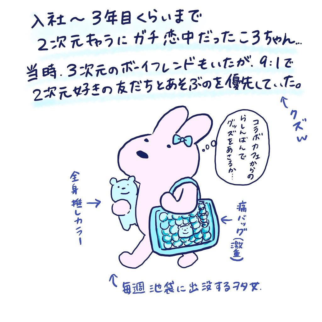 f:id:colo_shaku:20190407093814j:image