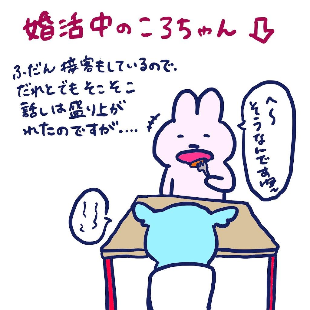 f:id:colo_shaku:20190410122711j:image