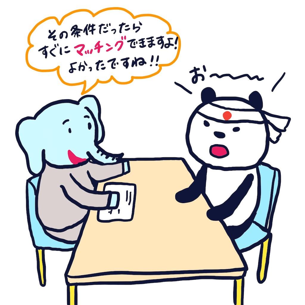 f:id:colo_shaku:20190414080635j:image
