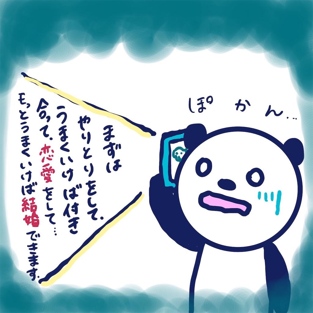 f:id:colo_shaku:20190415070820j:image