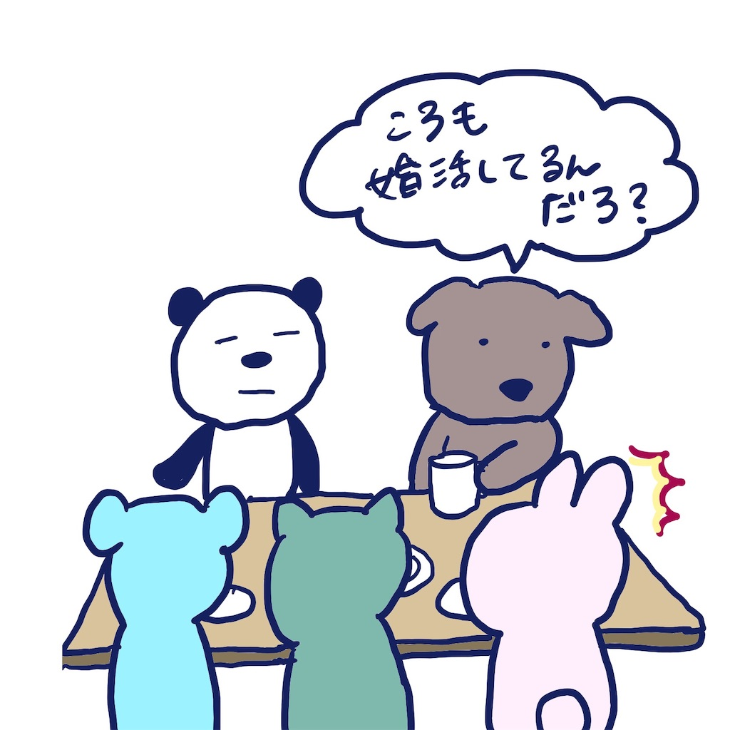 f:id:colo_shaku:20190426152129j:image