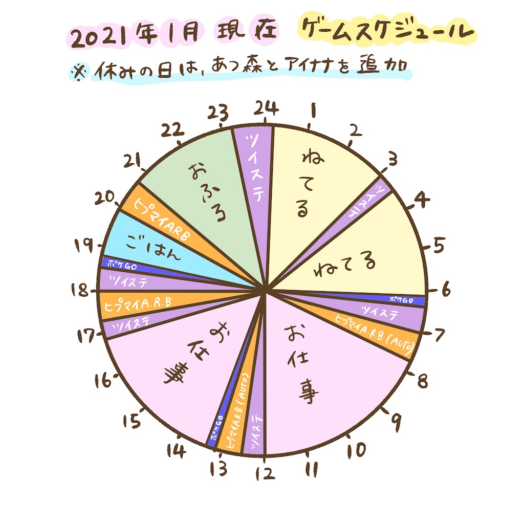 f:id:colo_shaku:20210117135532j:image