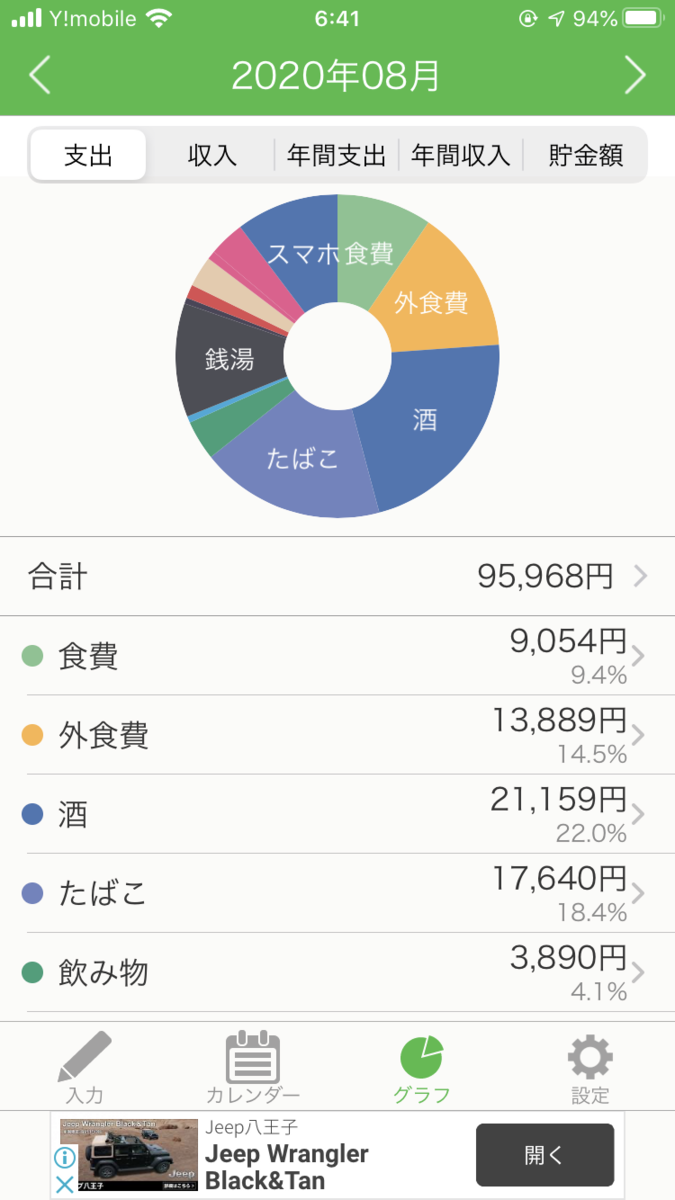 f:id:color-hiyoko:20200905064837p:plain