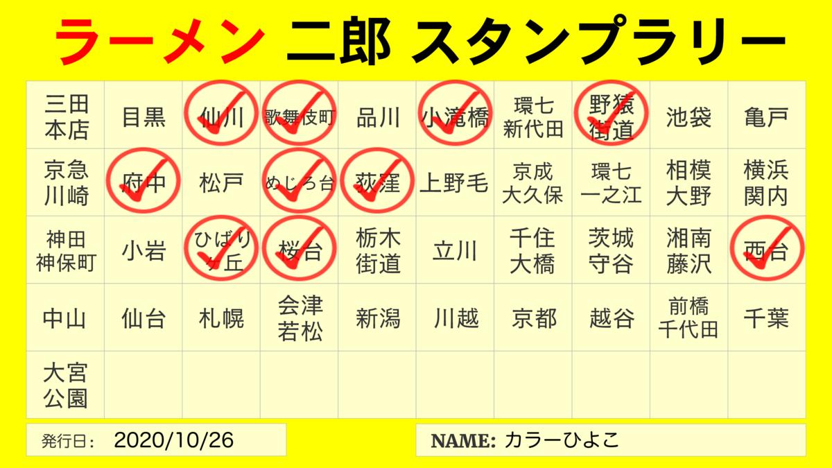 f:id:color-hiyoko:20201026164225p:plain