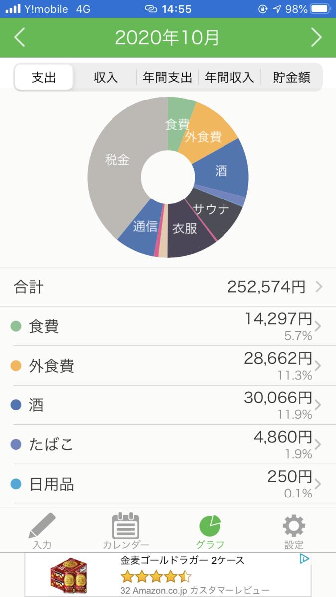 f:id:color-hiyoko:20201108145734p:plain