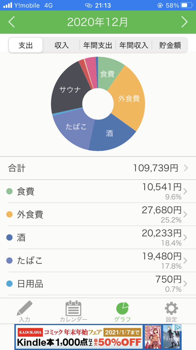 f:id:color-hiyoko:20210102214120p:plain