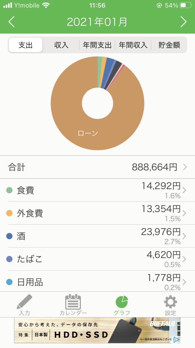 f:id:color-hiyoko:20210202115919p:plain